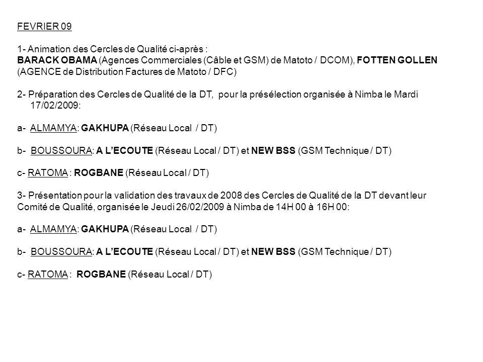 MARS 09 1- Animation des Cercles de Qualité ci-après : BARACK OBAMA (Agences Commerciales (Câble et GSM) de Matoto / DCOM), FOTTEN GOLLEN (AGENCE de Distribution Factures de Matoto / DFC) 2- Préparation des Cercles de Qualité de la DRH, pour la présélection organisée à Nimba le Mardi 17/03/2009 de 10H à 14H 30: a- ALMAMYA: 1- ETOILE (GAP / DRH) 2- SANTEYA (DAS / DRH) 3- SOURCE (SD / DDF / DRH) 3- Présentation pour la validation des travaux des Cercles de Qualité de la DRH devant leur Comité de Qualité, organisée le Mardi 24/03/2009 à Nimba de 10H 00 à 13H 00: a- ALMAMYA: 1- ETOILE (GAP / DRH) 2- SANTEYA (DAS / DRH) 3- SOURCE (SD / DDF / DRH) b- SANS FIL: (Présélection) 4- ABRAHAM MASLOW (SF / DDF / DRH) 4- Formation du Personnel du Département Qualité en Revue du Système Qualité (QSR) le Jeudi 26/03/09 5- Formation du Personnel du Département Qualité au Coût de la Qualité (COQ) le Mardi 31/03/09