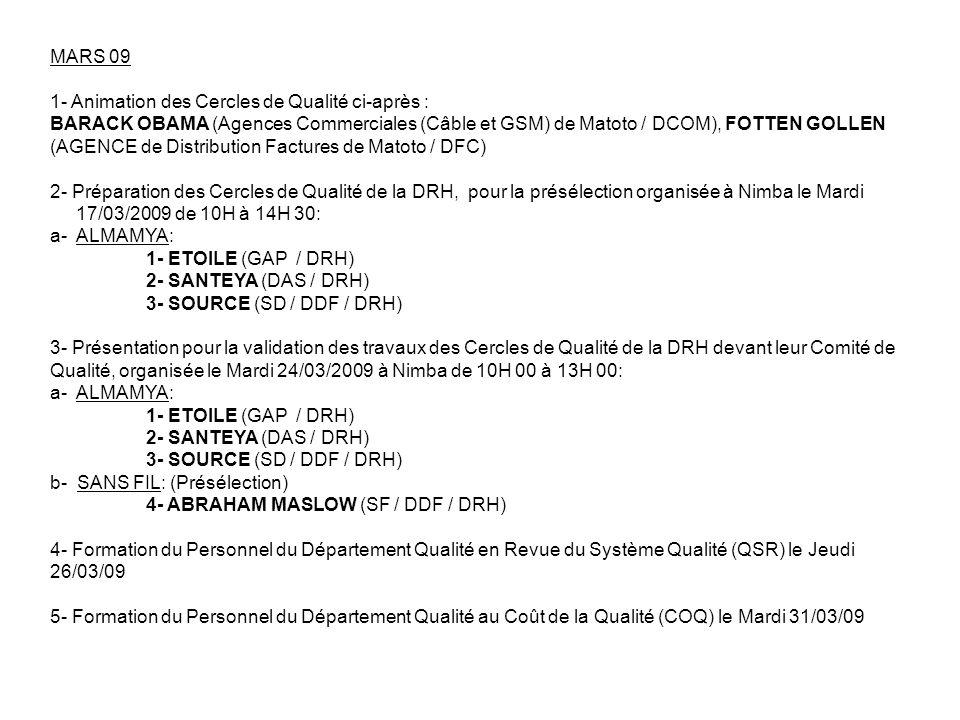 AVRIL 09 1- Préparation des Cercles de Qualité de la DALOG, pour la présélection organisée à Nimba le Jeudi 23/04/2009 de 9H 40 à 11H 00: ALMAMYA: 1- LANYI (DAPPRO) 2- POTTAL (DMA) 3- WALIKE (DLOG) 2- Présentation pour la validation des Travaux des Cercles de Qualité de la DALOG devant leur Comité de Qualité, organisée le Mardi 28/04/2009 à Nimba de 10H 00 à 13H 15: ALMAMYA: 1- LANYI (DAPPRO) 2- POTTAL (DMA) 3- WALIKE (DLOG) 3- Projection des films sur les PARADIGMES, la METHODOLOGIE et OUTILS DE LA QUALITE, la REUNION et le LANCEMENT OFFICIEL DES CERCLES DE QUALITE A SOTELGUI au personnel du Département Qualité.