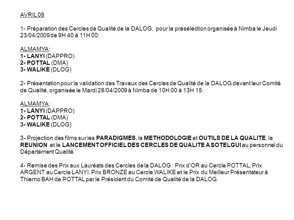 MAI 09 1- Préparation des Cercles de Qualité de la DFC, pour la présélection à Nimba projetée pour le Jeudi 21/05/2009 de 10H 00 à 12H 00: ALMAMYA: 1- REFERENCE (DCOMPTA) 2- SOLIDARITE (DTRESORERIE) 3- LOUNCENY BANGOURA (DCREANCES ET CONTENTIEUX / SCE DISTRIBUTION FACTURES) 4- RENAISSANCE (DCREANCES ET CONTENTIEUX) 2- Préparation des Cercles de Qualité de la DFC, pour la validation de leurs travaux devant leur Comité de Qualité, projetée pour le Jeudi 28/05/2009 à Nimba de 10H 00 à 12H 00: ALMAMYA: 1- REFERENCE (DCOMPTA) 2- SOLIDARITE (DTRESORERIE) 3- LOUNCENY BANGOURA (DCREANCES ET CONTENTIEUX / SCE DISTRIBUTION FACTURES) 4- RENAISSANCE (DCREANCES ET CONTENTIEUX) La séance de validation des travaux des cercles de qualité de la DFC a eu lieu ce Jeudi 25/06/2009 de 10 H à 13 H dans la salle Nimba, à ALMAMYA, Siège de SOTELGUI S.A, après le report du 28/05/2009.