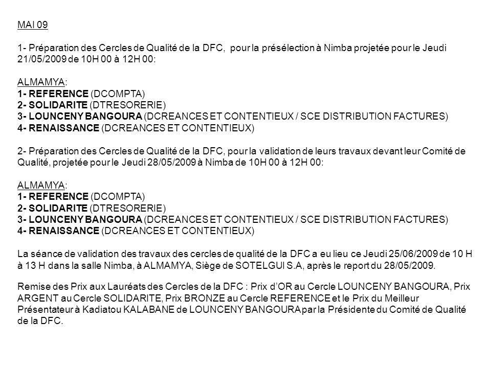 JUIN 09 1- Installation et animation des Cercles de Qualité de la DPSD: ALMAMYA: 1- CELLULE NASA (DPSD / DPTN / SPTN DES RESEAUX CELLULAIRES) 2- BASIC (DPSD / DPTN / SPTN DE LA TRANSMISSION & ENERGIE) 3- STRATEGIK (DPSD / DPTN / SPTN DES RESEAUX FIXES) 2- Finalisation des travaux du Cercle de Qualité SANTEYA (DRH/F / DAS).
