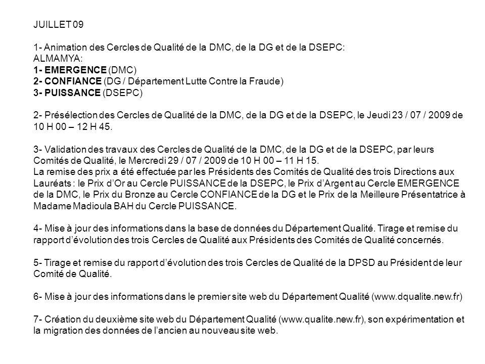 AOUT 09 (PROJECTION) 2- Préparation des Cercles de Qualité de la DAICG et de la DSI pour la présélection, projetée pour le Mardi 18/08/2009 à Nimba de 10H à 11H 00: ALMAMYA: 1- PERFORMANCE (D CONTROLE DE GESTION / DAICG) 2- RENDEMENT (D AUDIT INTERNE / DAICG) 3- SOOBE (D FACTURATION / DSI) 4- MUNAFANYI (D TELEMATIQUE / DSI) 2- Préparation des Cercles de Qualité de la DAICG et de la DSI, pour la validation de leurs travaux devant leur Comité de Qualité, projetée pour le Mardi 25/08/2009 à Nimba de 10H 00 à 11H 00: ALMAMYA: 1- PERFORMANCE (D CONTROLE DE GESTION / DAICG) 2- RENDEMENT (D AUDIT INTERNE / DAICG) 3- SOOBE (D FACTURATION / DSI) 4- MUNAFANYI (D TELEMATIQUE / DSI)