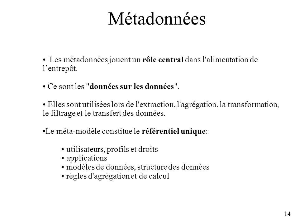 14 Métadonnées Les métadonnées jouent un rôle central dans l'alimentation de lentrepôt. Ce sont les