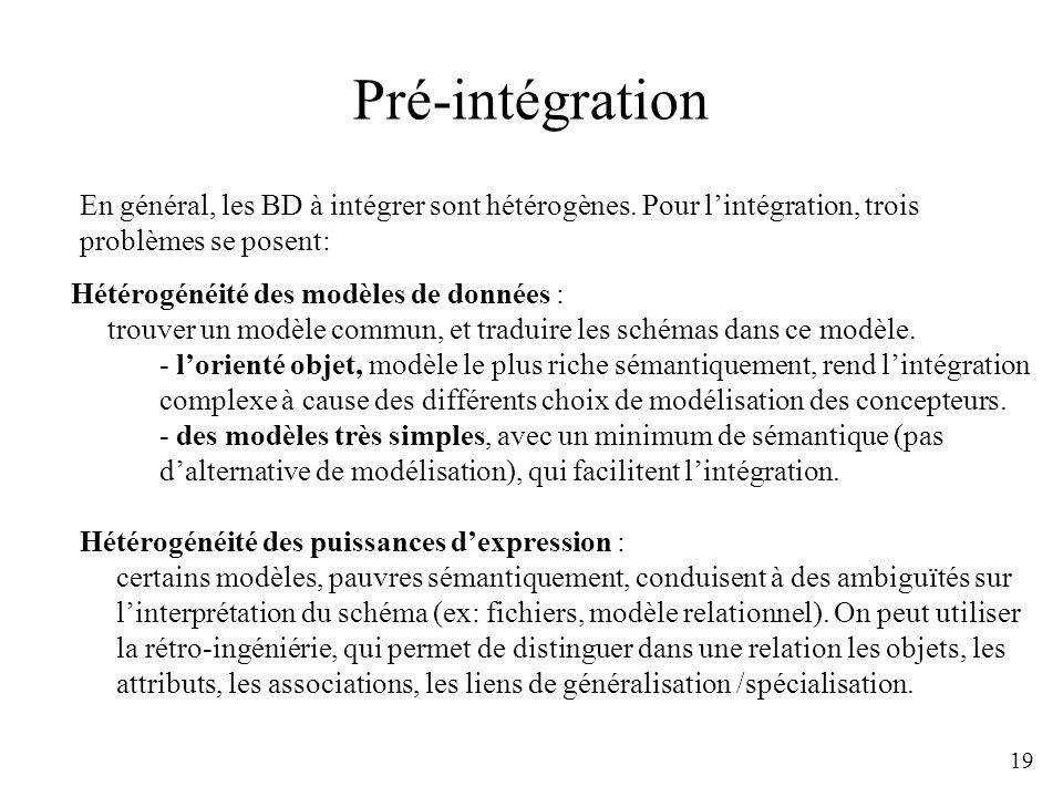 19 Pré-intégration Hétérogénéité des modèles de données : trouver un modèle commun, et traduire les schémas dans ce modèle. - lorienté objet, modèle l
