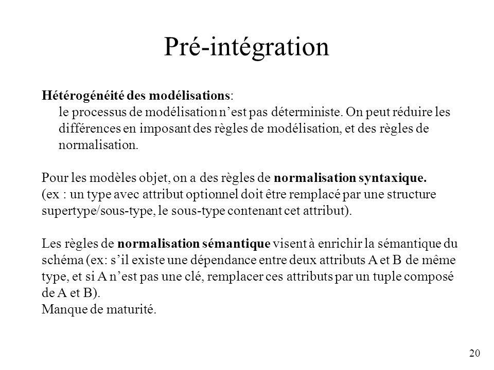 20 Pré-intégration Hétérogénéité des modélisations: le processus de modélisation nest pas déterministe. On peut réduire les différences en imposant de