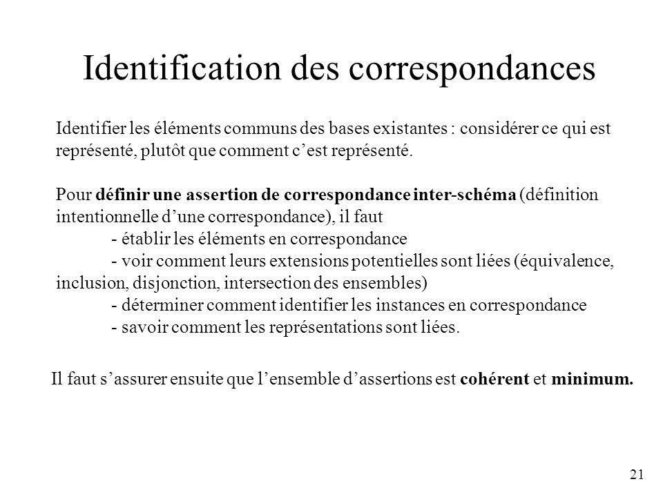 21 Identification des correspondances Identifier les éléments communs des bases existantes : considérer ce qui est représenté, plutôt que comment cest