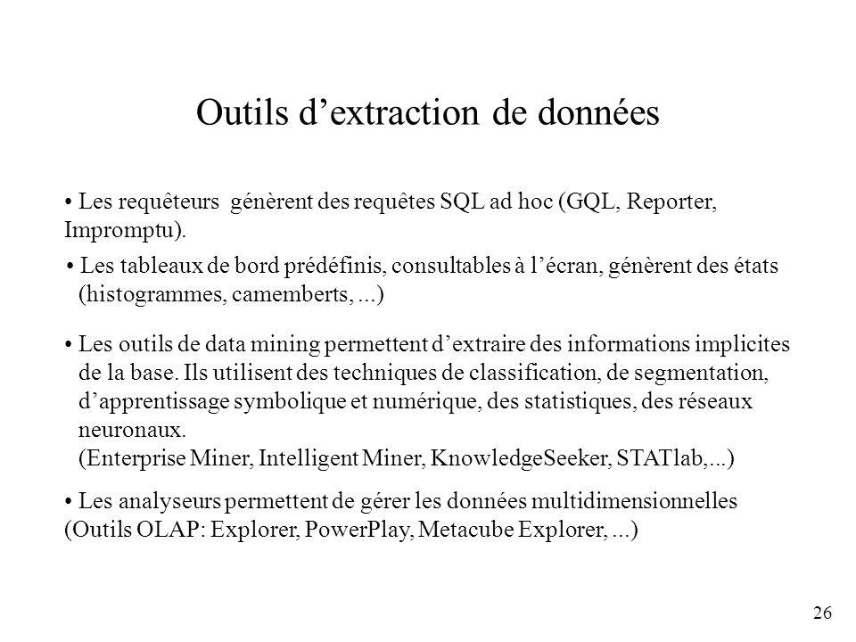 26 Outils dextraction de données Les requêteurs génèrent des requêtes SQL ad hoc (GQL, Reporter, Impromptu). Les tableaux de bord prédéfinis, consulta