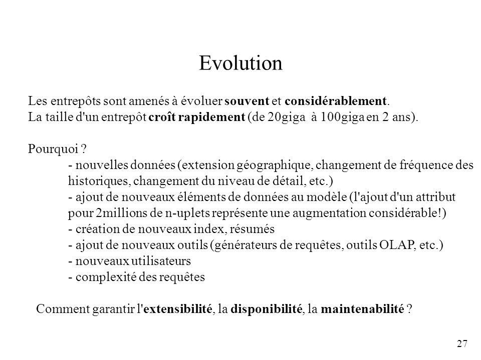 27 Evolution Les entrepôts sont amenés à évoluer souvent et considérablement. La taille d'un entrepôt croît rapidement (de 20giga à 100giga en 2 ans).