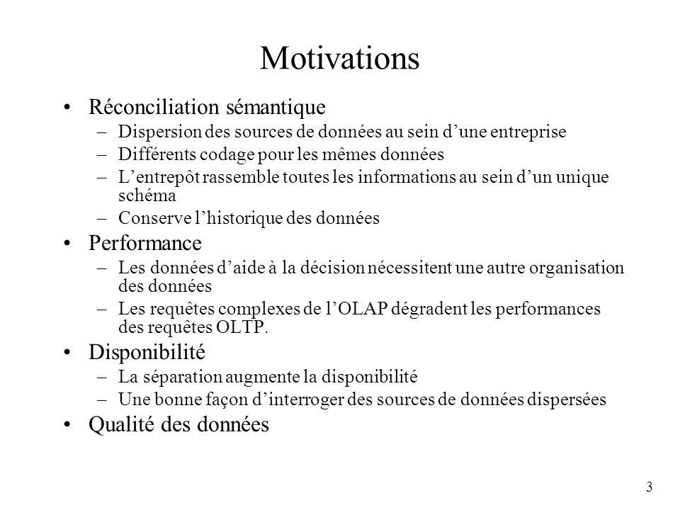 3 Motivations Réconciliation sémantique –Dispersion des sources de données au sein dune entreprise –Différents codage pour les mêmes données –Lentrepô