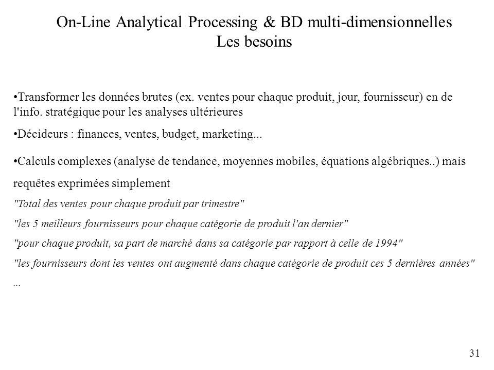 31 Transformer les données brutes (ex. ventes pour chaque produit, jour, fournisseur) en de l'info. stratégique pour les analyses ultérieures Décideur