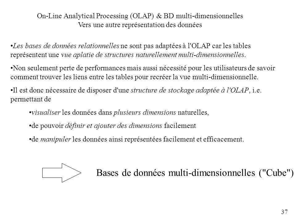 37 Les bases de données relationnelles ne sont pas adaptées à l'OLAP car les tables représentent une vue aplatie de structures naturellement multi-dim