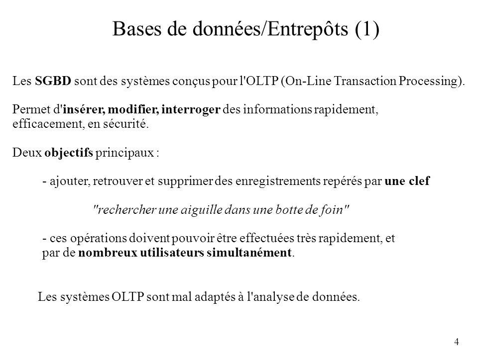 4 Bases de données/Entrepôts (1) Les SGBD sont des systèmes conçus pour l'OLTP (On-Line Transaction Processing). Permet d'insérer, modifier, interroge