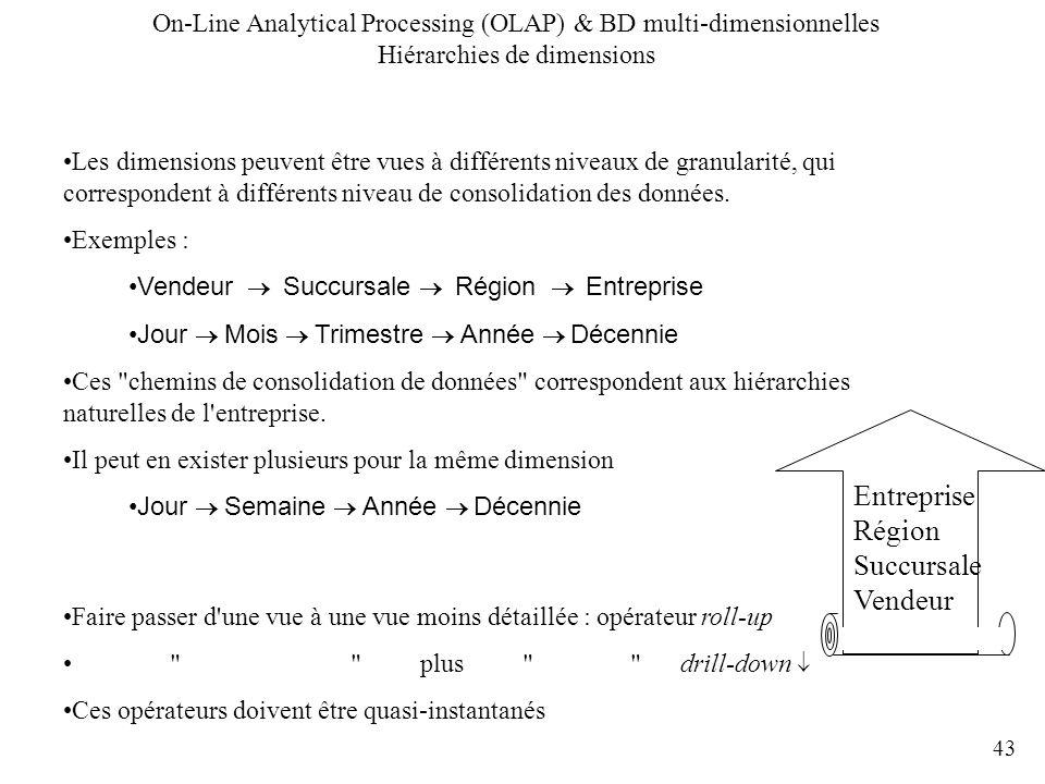 43 Les dimensions peuvent être vues à différents niveaux de granularité, qui correspondent à différents niveau de consolidation des données. Exemples