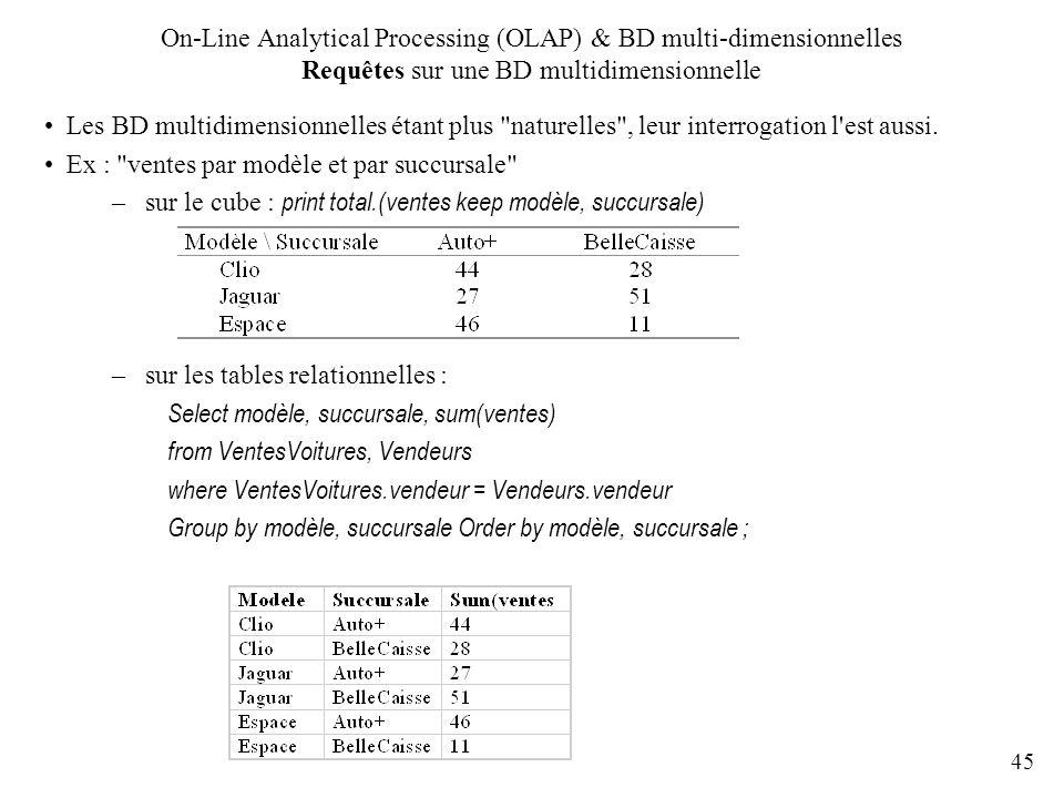 45 On-Line Analytical Processing (OLAP) & BD multi-dimensionnelles Requêtes sur une BD multidimensionnelle Les BD multidimensionnelles étant plus