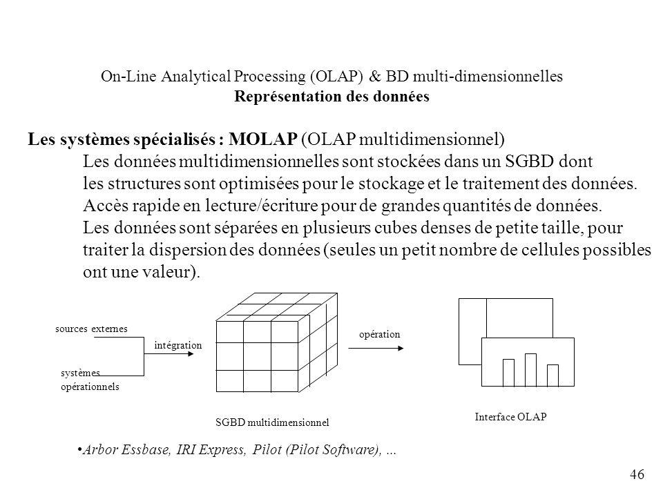 46 On-Line Analytical Processing (OLAP) & BD multi-dimensionnelles Représentation des données Les systèmes spécialisés : MOLAP (OLAP multidimensionnel