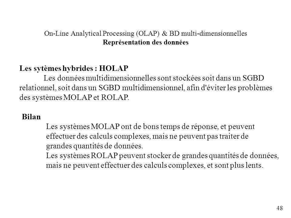 48 On-Line Analytical Processing (OLAP) & BD multi-dimensionnelles Représentation des données Les sytèmes hybrides : HOLAP Les données multidimensionn
