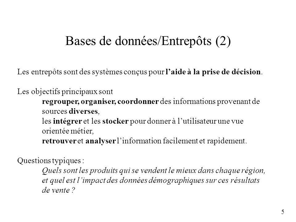 5 Bases de données/Entrepôts (2) Les entrepôts sont des systèmes conçus pour laide à la prise de décision. Les objectifs principaux sont regrouper, or