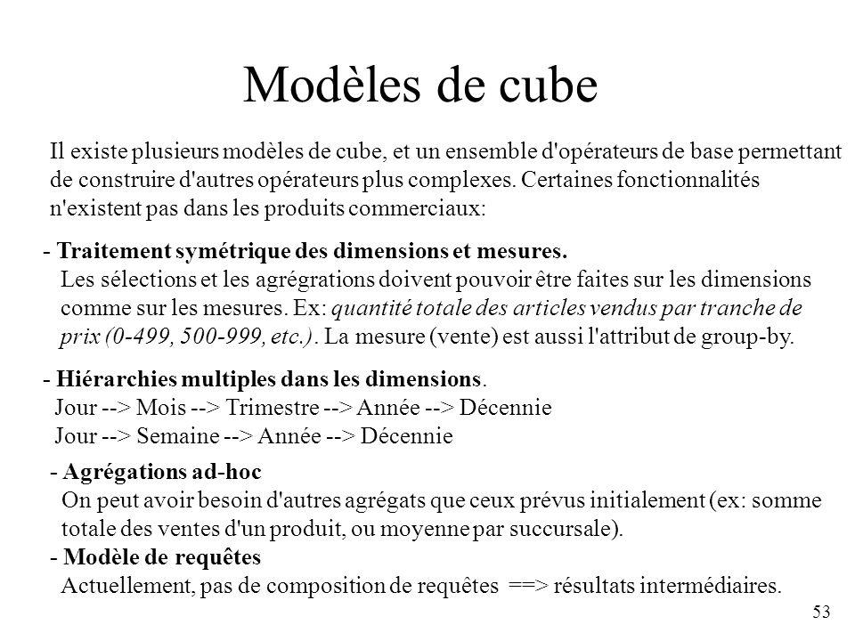 53 Modèles de cube Il existe plusieurs modèles de cube, et un ensemble d'opérateurs de base permettant de construire d'autres opérateurs plus complexe
