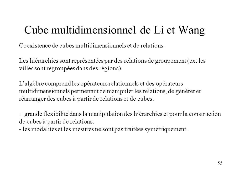 55 Cube multidimensionnel de Li et Wang Coexistence de cubes multidimensionnels et de relations. Les hiérarchies sont représentées par des relations d
