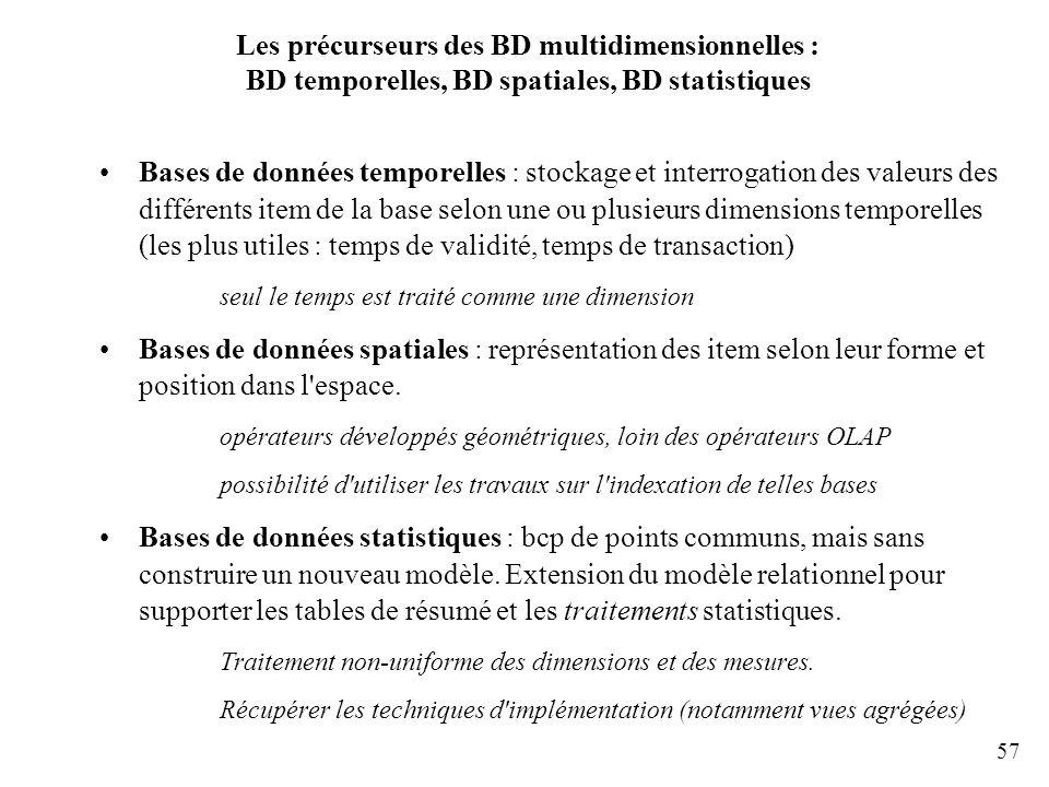 57 Les précurseurs des BD multidimensionnelles : BD temporelles, BD spatiales, BD statistiques Bases de données temporelles : stockage et interrogatio