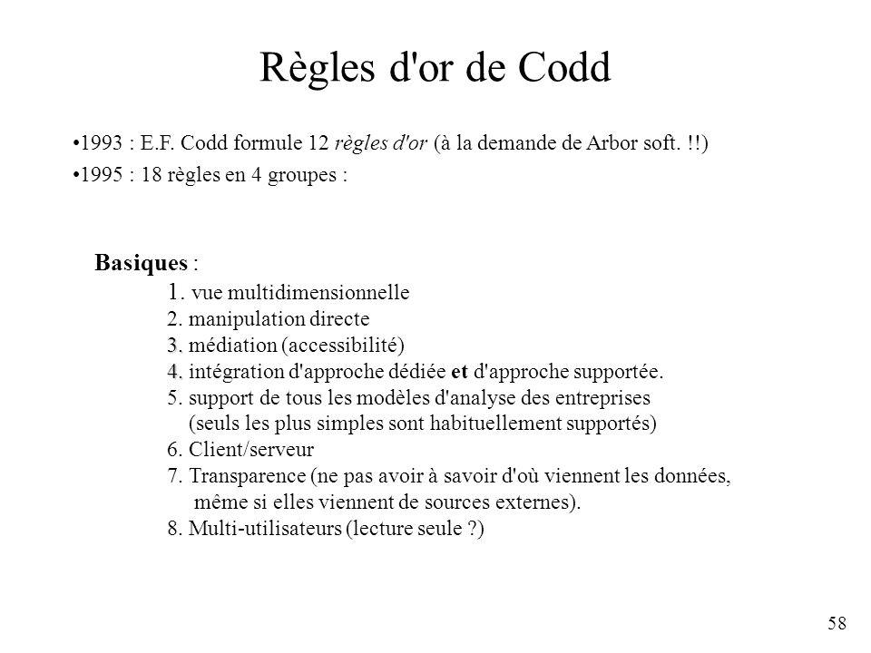 58 Règles d'or de Codd 1993 : E.F. Codd formule 12 règles d'or (à la demande de Arbor soft. !!) 1995 : 18 règles en 4 groupes : Basiques : 1. vue mult