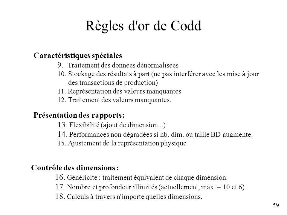 59 Règles d'or de Codd Présentation des rapports: 13. Flexibilité (ajout de dimension...) 14. Performances non dégradées si nb. dim. ou taille BD augm