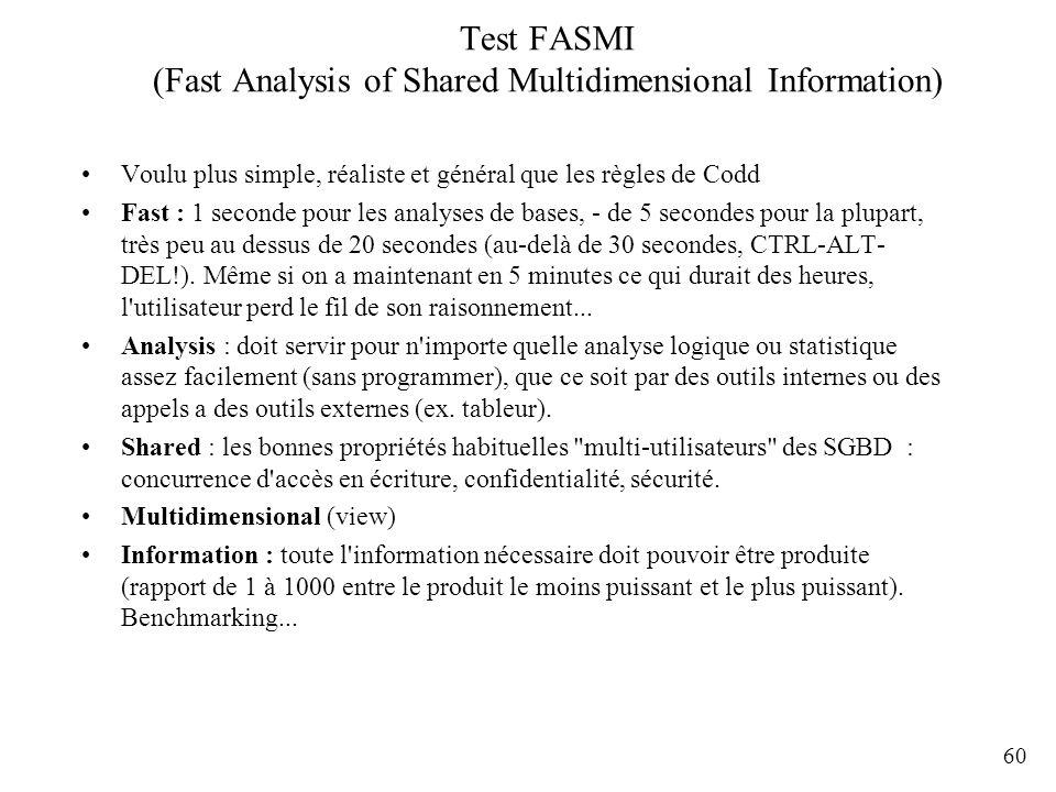60 Test FASMI (Fast Analysis of Shared Multidimensional Information) Voulu plus simple, réaliste et général que les règles de Codd Fast : 1 seconde po