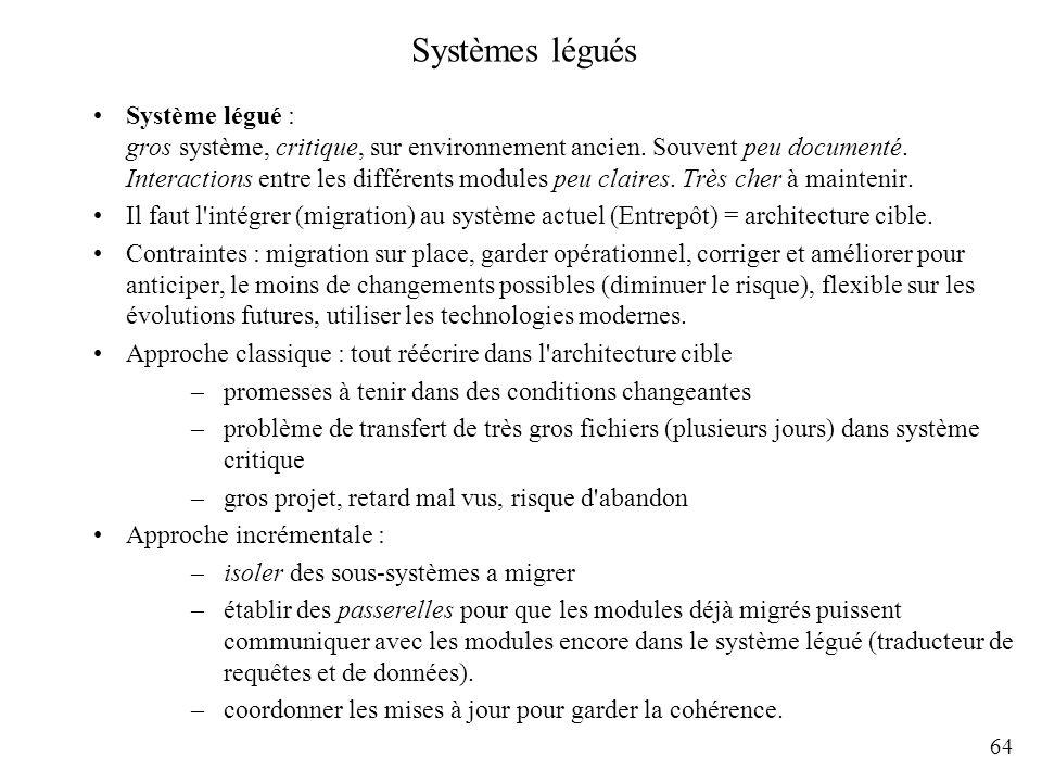 64 Systèmes légués Système légué : gros système, critique, sur environnement ancien. Souvent peu documenté. Interactions entre les différents modules