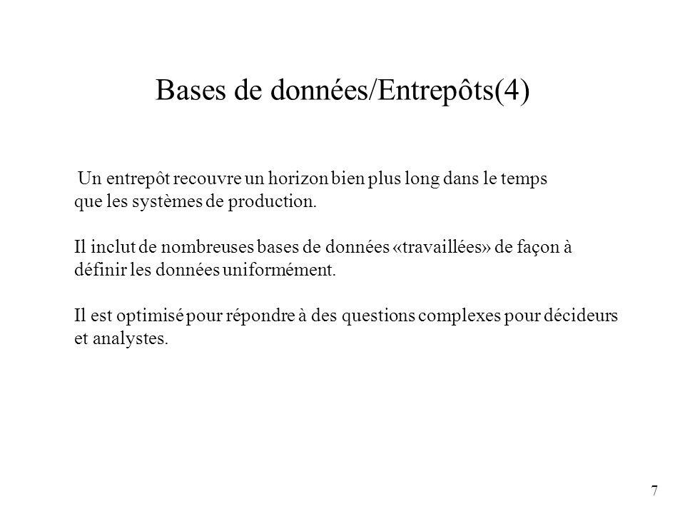 7 Bases de données/Entrepôts(4) Un entrepôt recouvre un horizon bien plus long dans le temps que les systèmes de production. Il inclut de nombreuses b