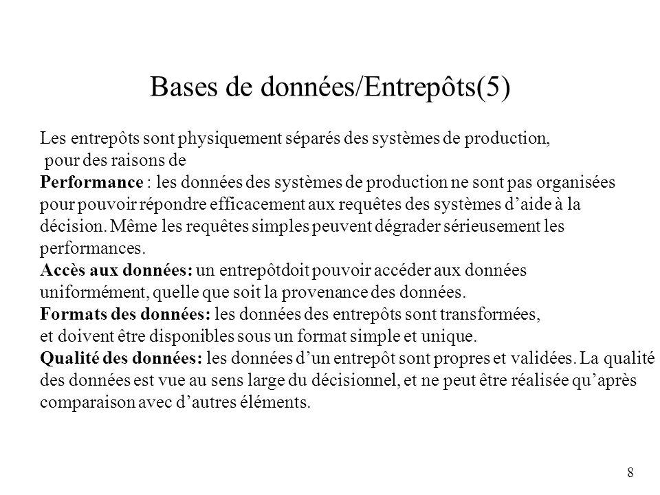 8 Bases de données/Entrepôts(5) Les entrepôts sont physiquement séparés des systèmes de production, pour des raisons de Performance : les données des