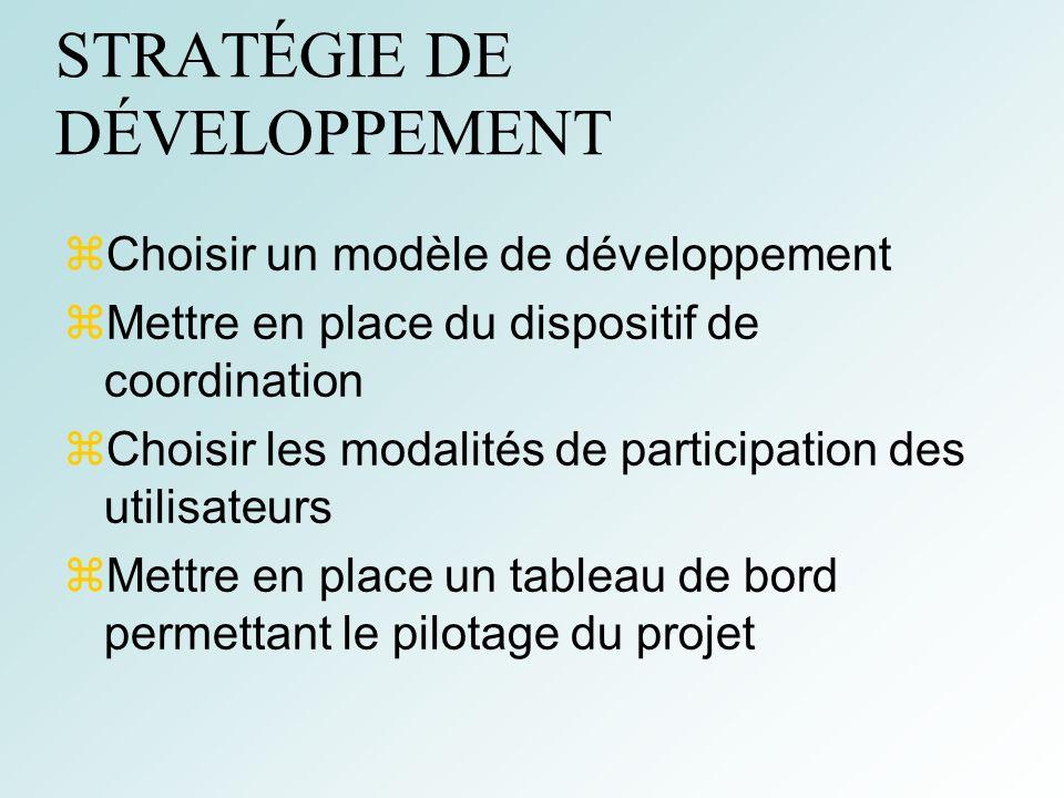 12 STRATÉGIE DE DÉVELOPPEMENT Choisir un modèle de développement Mettre en place du dispositif de coordination Choisir les modalités de participation des utilisateurs Mettre en place un tableau de bord permettant le pilotage du projet