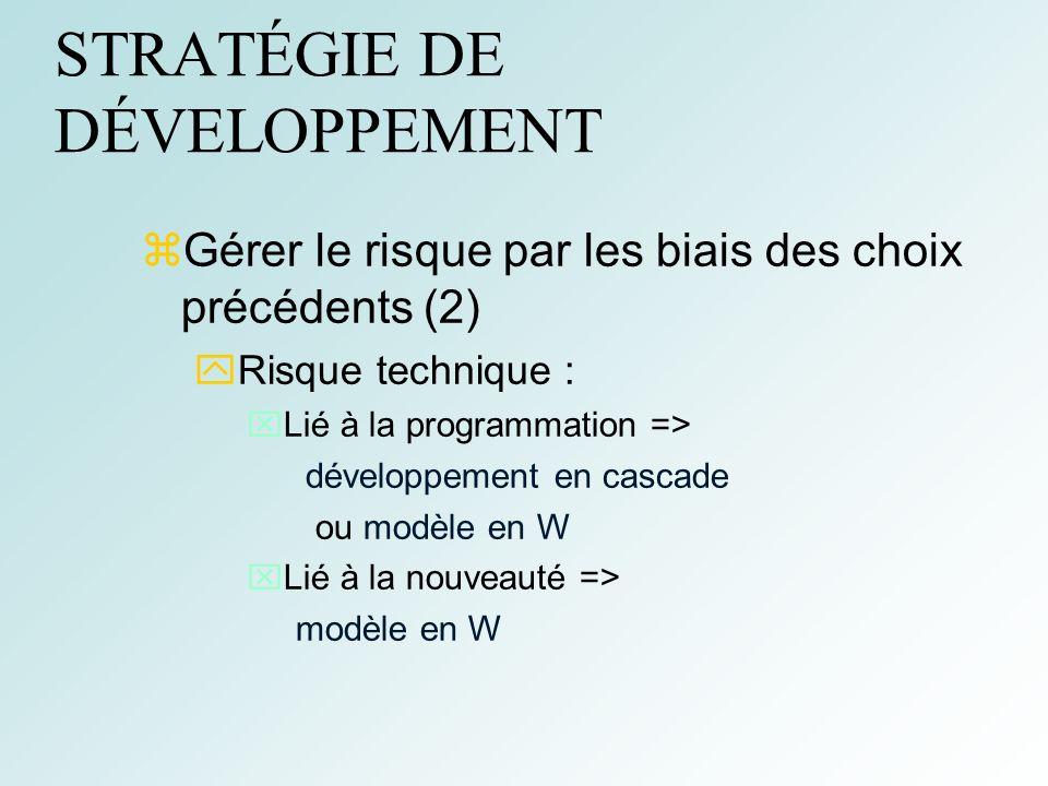14 STRATÉGIE DE DÉVELOPPEMENT Gérer le risque par les biais des choix précédents (2) Risque technique : Lié à la programmation => développement en cascade ou modèle en W Lié à la nouveauté => modèle en W