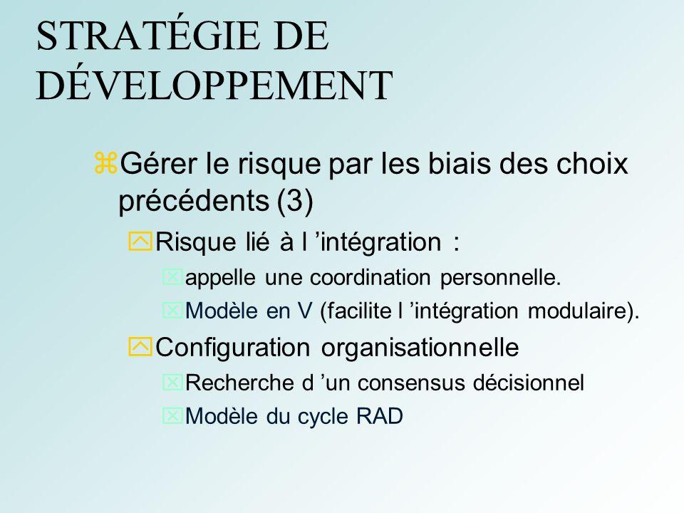 15 STRATÉGIE DE DÉVELOPPEMENT Gérer le risque par les biais des choix précédents (3) Risque lié à l intégration : appelle une coordination personnelle
