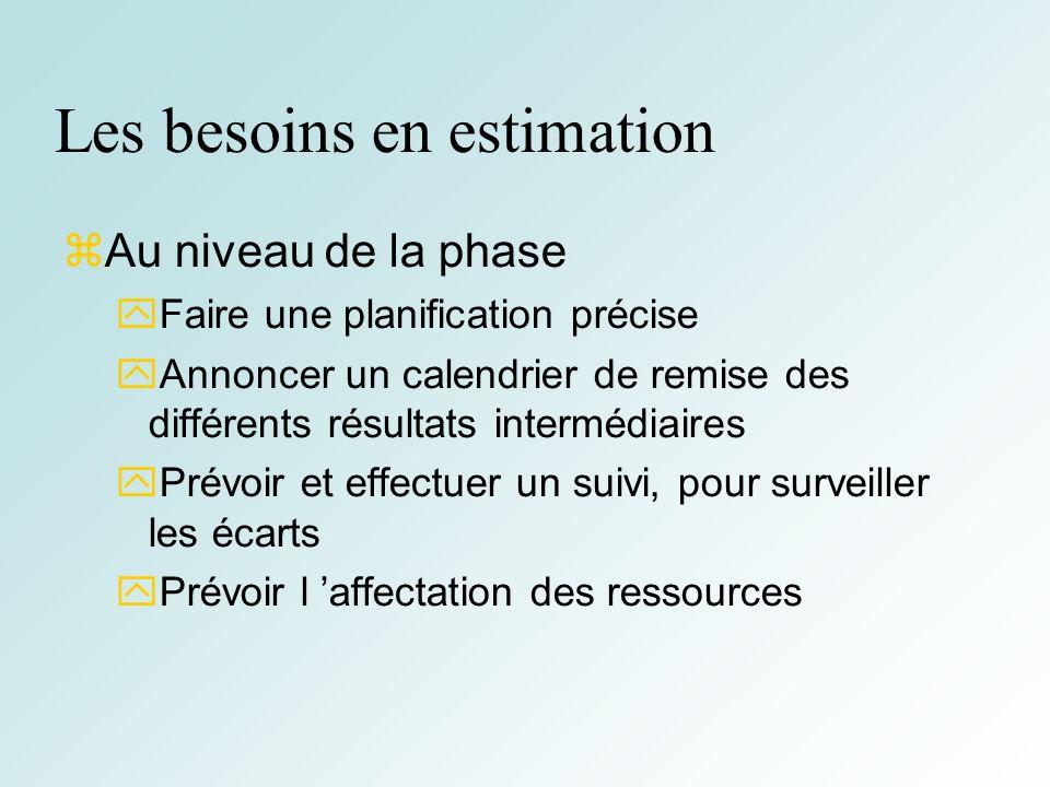 22 Les besoins en estimation Au niveau de la phase Faire une planification précise Annoncer un calendrier de remise des différents résultats intermédi
