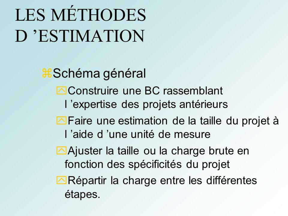 25 LES MÉTHODES D ESTIMATION Schéma général Construire une BC rassemblant l expertise des projets antérieurs Faire une estimation de la taille du proj