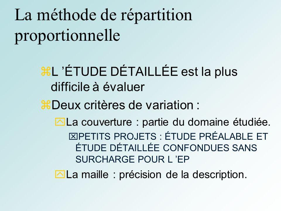 29 La méthode de répartition proportionnelle L ÉTUDE DÉTAILLÉE est la plus difficile à évaluer Deux critères de variation : La couverture : partie du domaine étudiée.