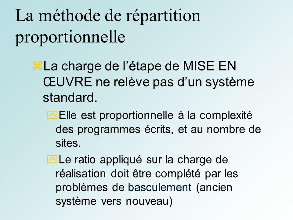 31 La méthode de répartition proportionnelle La charge de létape de MISE EN ŒUVRE ne relève pas dun système standard. Elle est proportionnelle à la co