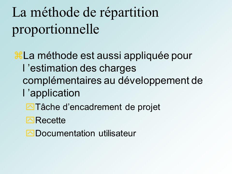 32 La méthode de répartition proportionnelle La méthode est aussi appliquée pour l estimation des charges complémentaires au développement de l application Tâche dencadrement de projet Recette Documentation utilisateur