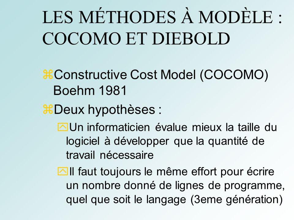 35 LES MÉTHODES À MODÈLE : COCOMO ET DIEBOLD Constructive Cost Model (COCOMO) Boehm 1981 Deux hypothèses : Un informaticien évalue mieux la taille du