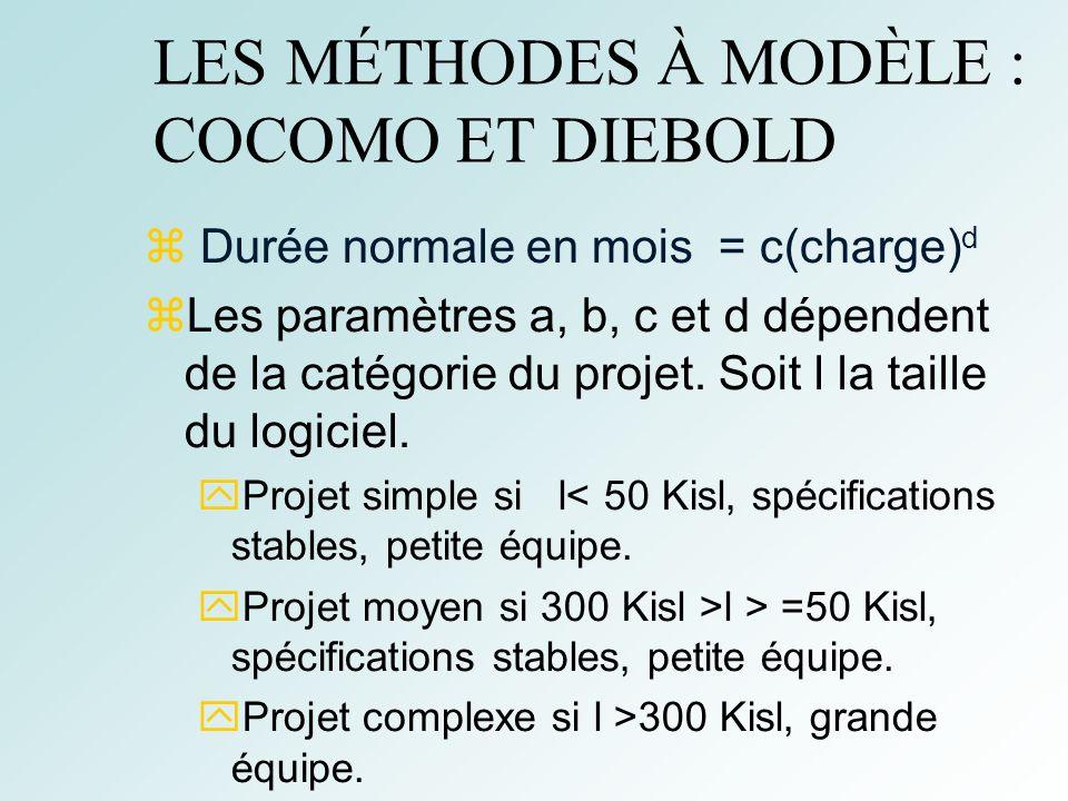 37 LES MÉTHODES À MODÈLE : COCOMO ET DIEBOLD Durée normale en mois = c(charge) d Les paramètres a, b, c et d dépendent de la catégorie du projet.