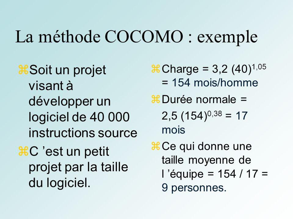39 La méthode COCOMO : exemple Soit un projet visant à développer un logiciel de 40 000 instructions source C est un petit projet par la taille du log