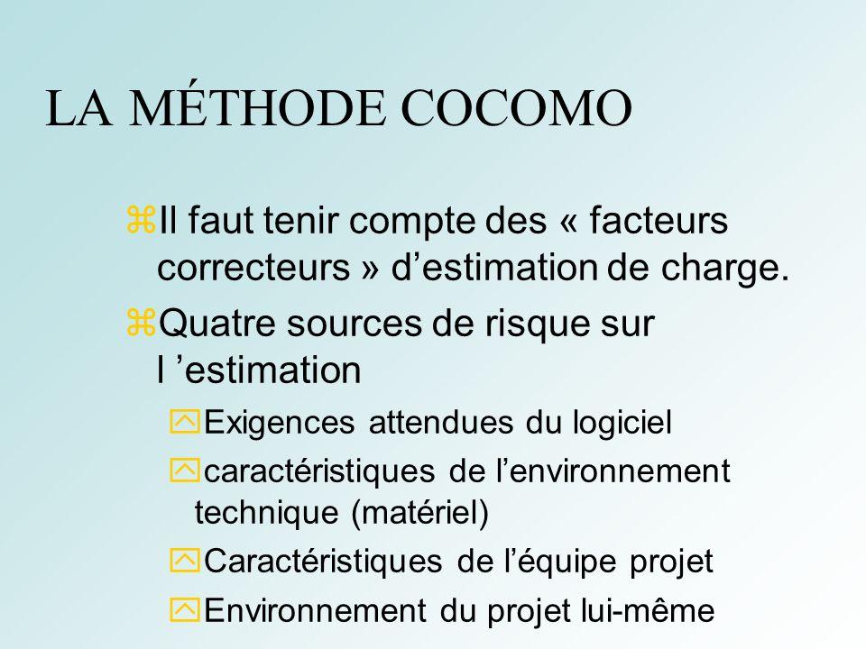 40 LA MÉTHODE COCOMO Il faut tenir compte des « facteurs correcteurs » destimation de charge. Quatre sources de risque sur l estimation Exigences atte