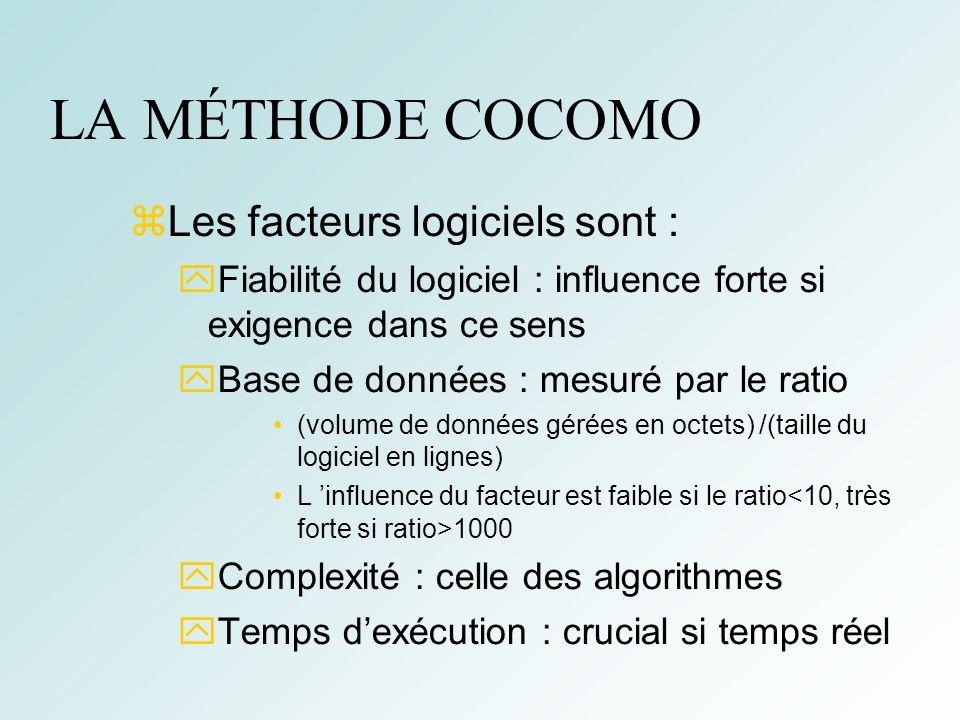 41 LA MÉTHODE COCOMO Les facteurs logiciels sont : Fiabilité du logiciel : influence forte si exigence dans ce sens Base de données : mesuré par le ra