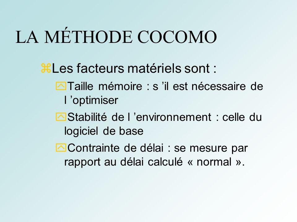 42 LA MÉTHODE COCOMO Les facteurs matériels sont : Taille mémoire : s il est nécessaire de l optimiser Stabilité de l environnement : celle du logiciel de base Contrainte de délai : se mesure par rapport au délai calculé « normal ».