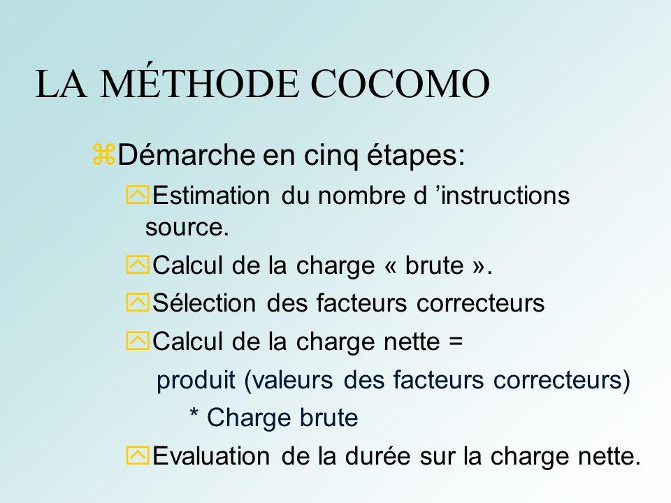 43 LA MÉTHODE COCOMO Démarche en cinq étapes: Estimation du nombre d instructions source. Calcul de la charge « brute ». Sélection des facteurs correc