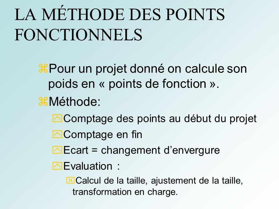 50 LA MÉTHODE DES POINTS FONCTIONNELS Pour un projet donné on calcule son poids en « points de fonction ». Méthode: Comptage des points au début du pr