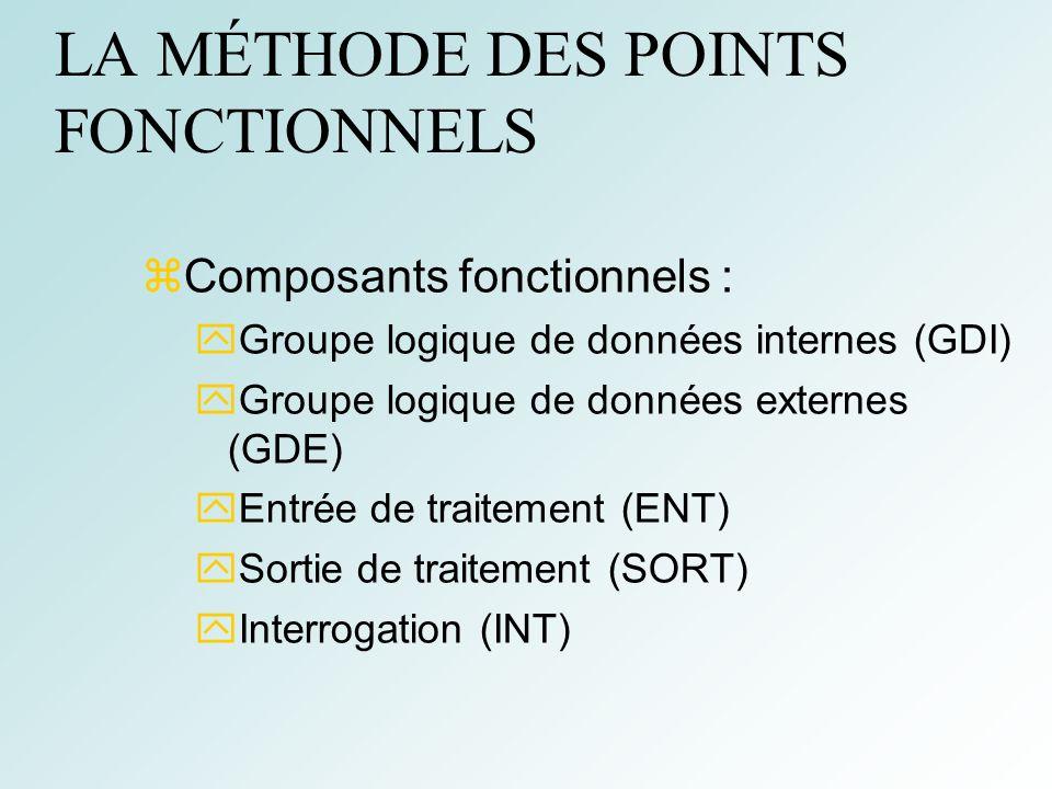 51 LA MÉTHODE DES POINTS FONCTIONNELS Composants fonctionnels : Groupe logique de données internes (GDI) Groupe logique de données externes (GDE) Entrée de traitement (ENT) Sortie de traitement (SORT) Interrogation (INT)
