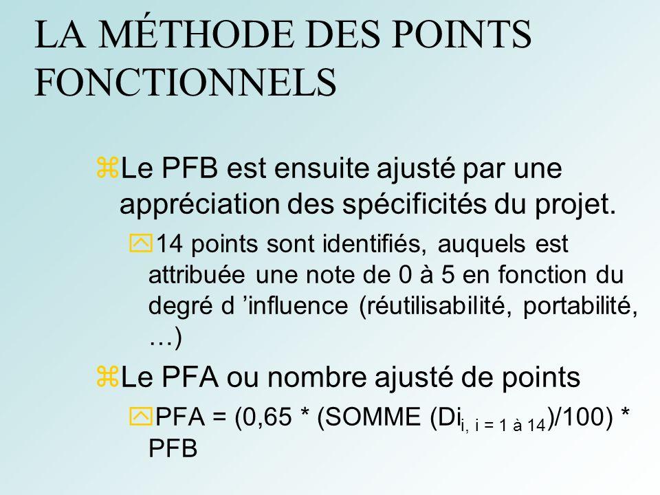 54 LA MÉTHODE DES POINTS FONCTIONNELS Le PFB est ensuite ajusté par une appréciation des spécificités du projet. 14 points sont identifiés, auquels es