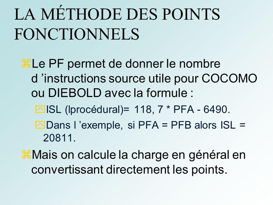 55 LA MÉTHODE DES POINTS FONCTIONNELS Le PF permet de donner le nombre d instructions source utile pour COCOMO ou DIEBOLD avec la formule : ISL (lprocédural)= 118, 7 * PFA - 6490.