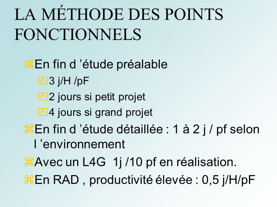 56 LA MÉTHODE DES POINTS FONCTIONNELS En fin d étude préalable 3 j/H /pF 2 jours si petit projet 4 jours si grand projet En fin d étude détaillée : 1 à 2 j / pf selon l environnement Avec un L4G 1j /10 pf en réalisation.