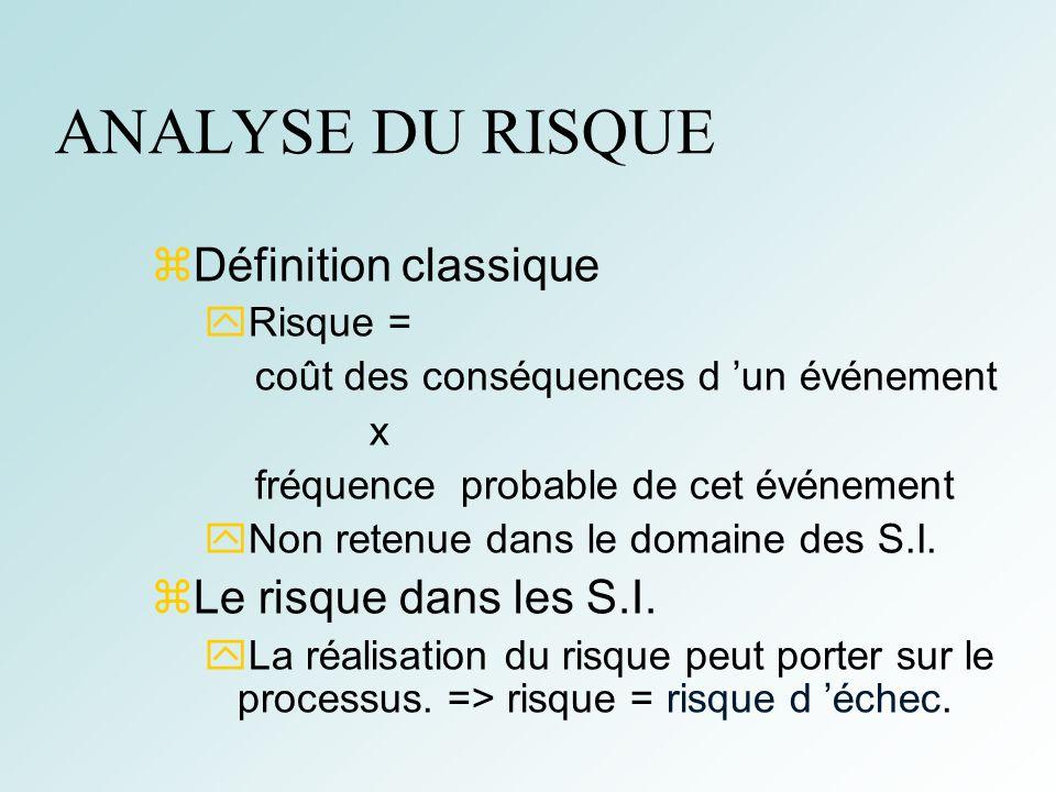 6 ANALYSE DU RISQUE Définition classique Risque = coût des conséquences d un événement x fréquence probable de cet événement Non retenue dans le domaine des S.I.